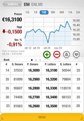 Piattaforma trading online fineco