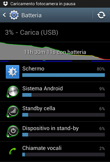 quanto dura batteria ANDROID REVOLUTION HD 16.0